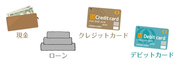 プチ整形の様々な支払い方法
